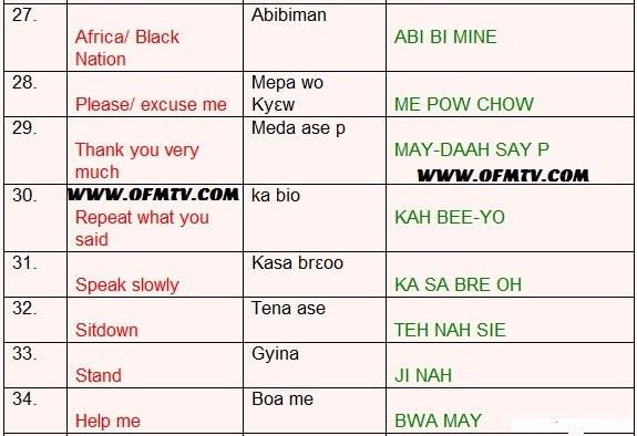 Akan (Twi) language - forum.duolingo.com