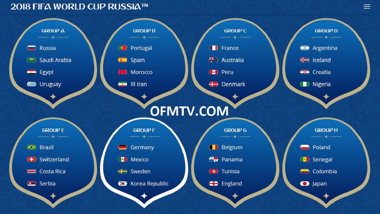 2018 FIFA World Cup Russia™ Group Stage