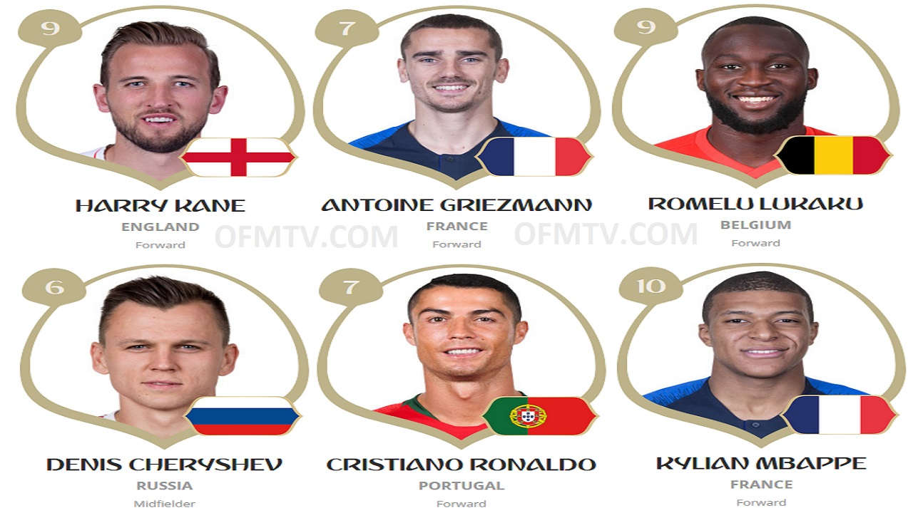 Top Goal Scorers At 2018 FIFA World Cup Russia - OFMTV COM
