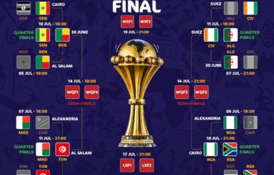 Egypt AFCON 2019 Schedule of the Quarter-finals, Top Teams, Matches, Kick-Off Times, Fixtures, Venues, Standings, Referees For Tournament, Results etc.