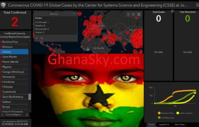 Ghana Finally Welcome Coronavirus COVID-19 two cases